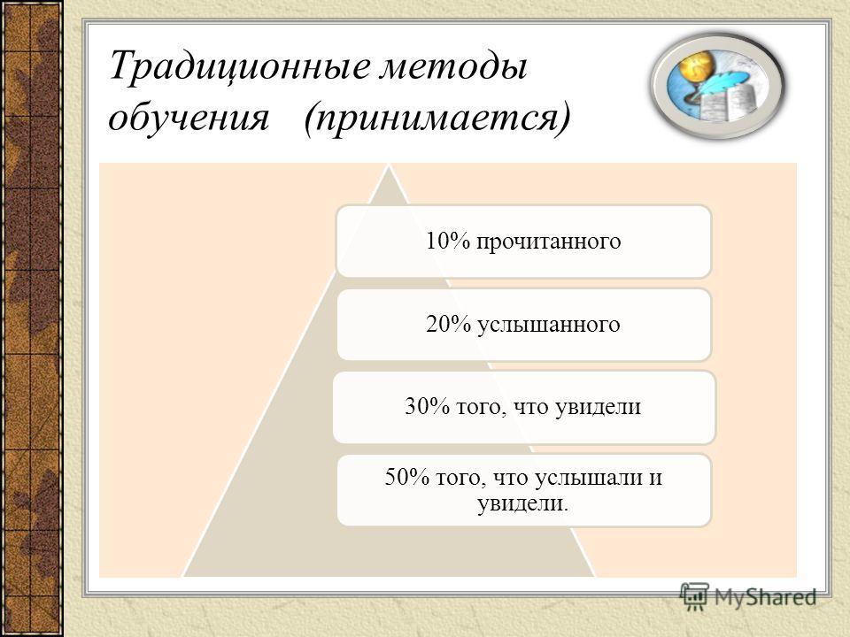 Традиционные методы обучения (принимается) 10% прочитанного20% услышанного30% того, что увидели 50% того, что услышали и увидели.
