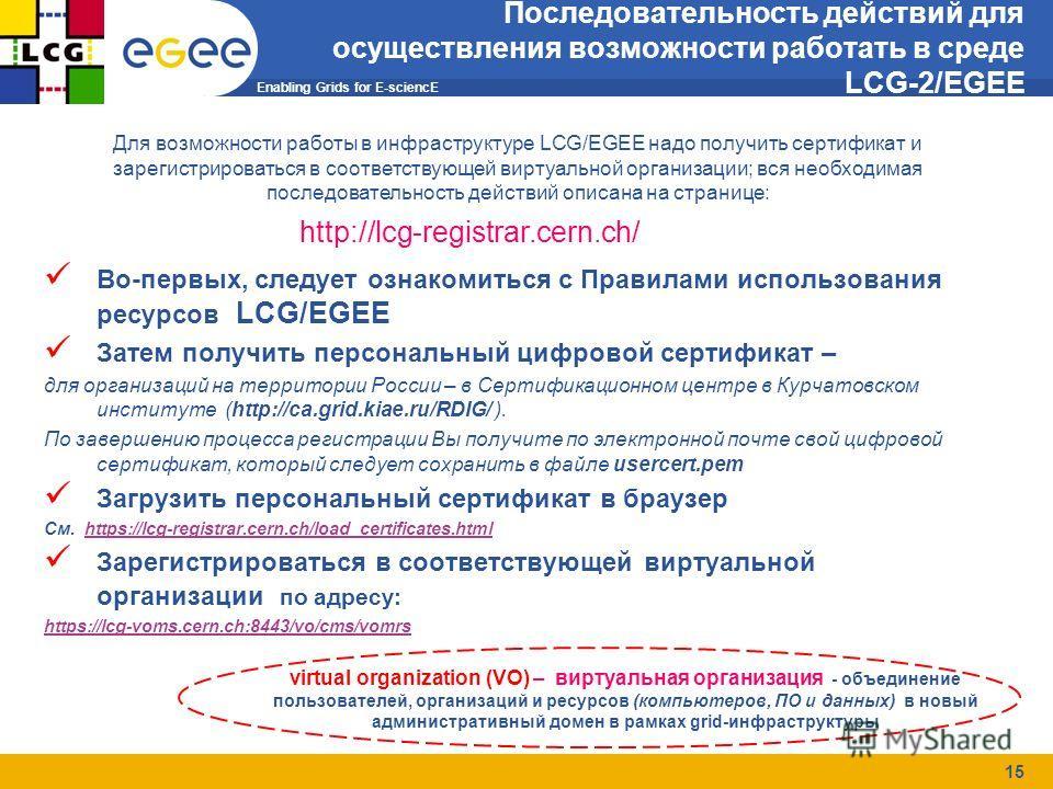 Enabling Grids for E-sciencE 15 Последовательность действий для осуществления возможности работать в среде LCG-2/EGEE Во-первых, следует ознакомиться с Правилами использования ресурсов LCG/EGEE Затем получить персональный цифровой сертификат – для ор