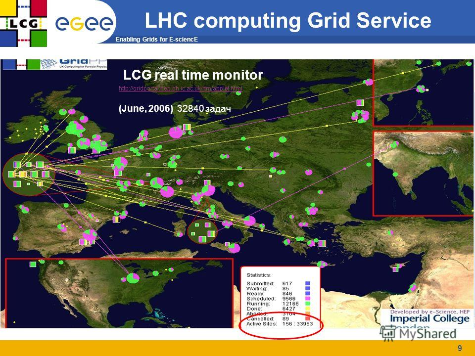 Enabling Grids for E-sciencE 9 LHC computing Grid Service LCG real time monitor http://gridportal.hep.ph.ic.ac.uk/rtm/applet.html (June, 2006) 32840 задач