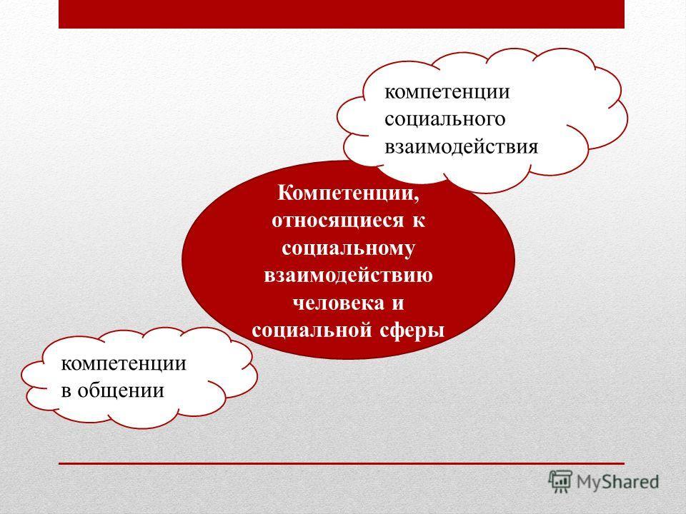 Компетенции, относящиеся к социальному взаимодействию человека и социальной сферы компетенции социального взаимодействия компетенции в общении