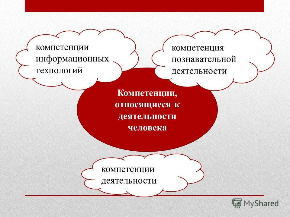 Компетенции, относящиеся к деятельности человека компетенция познавательной деятельности компетенции деятельности компетенции информационных технологий