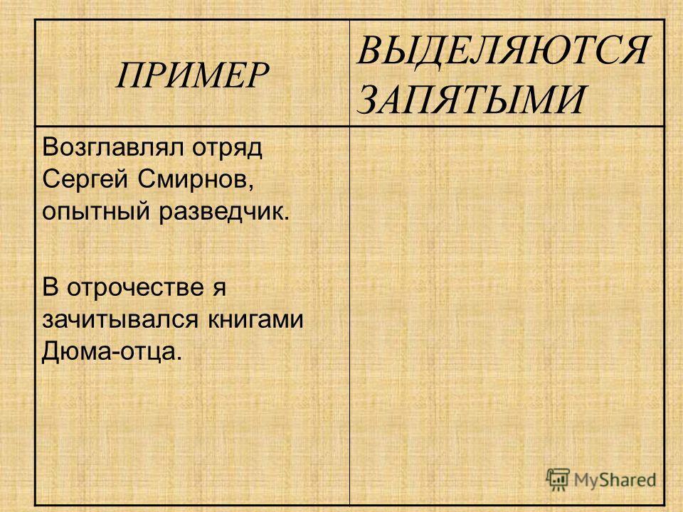ПРИМЕР ВЫДЕЛЯЮТСЯ ЗАПЯТЫМИ Возглавлял отряд Сергей Смирнов, опытный разведчик. В отрочестве я зачитывался книгами Дюма-отца.