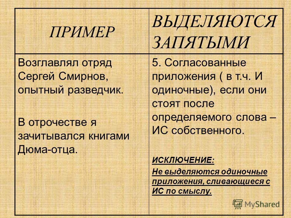 ПРИМЕР ВЫДЕЛЯЮТСЯ ЗАПЯТЫМИ Возглавлял отряд Сергей Смирнов, опытный разведчик. В отрочестве я зачитывался книгами Дюма-отца. 5. Согласованные приложения ( в т.ч. И одиночные), если они стоят после определяемого слова – ИС собственного. ИСКЛЮЧЕНИЕ: Не