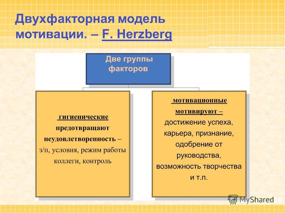 16 Двухфакторная модель мотивации. – F. Herzberg