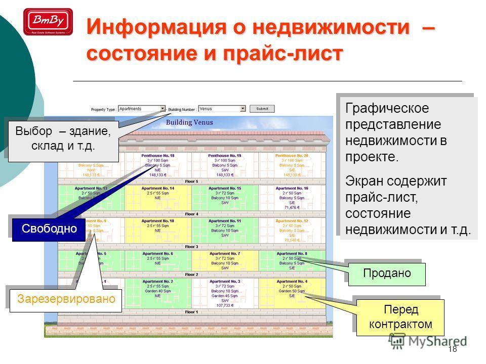 18 Информация о недвижимости – состояние и прайс-лист Графическое представление недвижимости в проекте. Экран содержит прайс-лист, состояние недвижимости и т.д. Графическое представление недвижимости в проекте. Экран содержит прайс-лист, состояние не