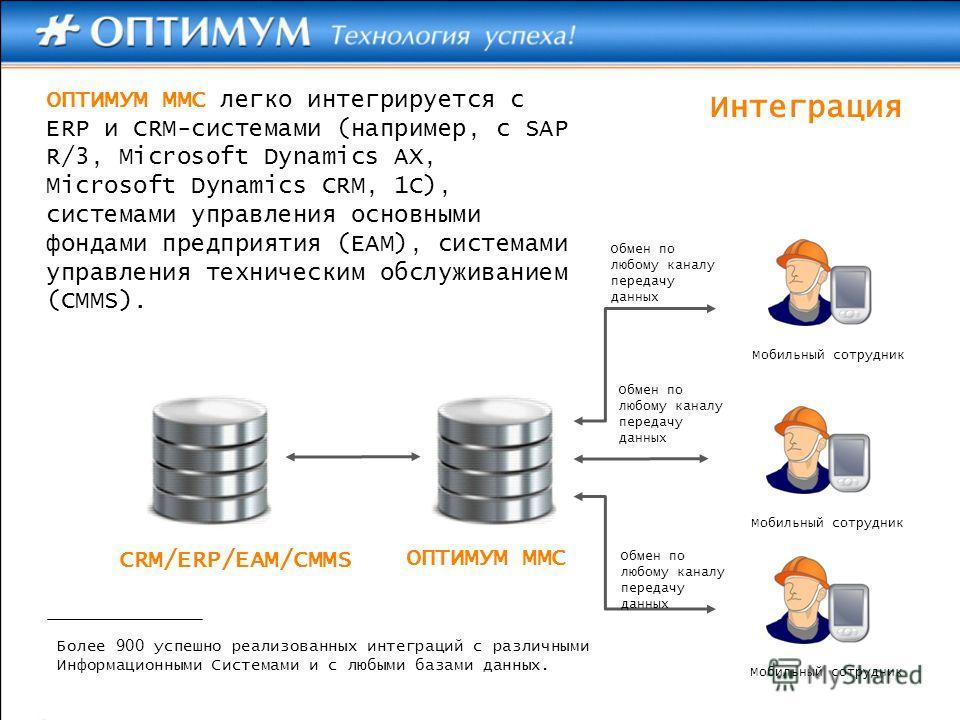 Интеграция ОПТИМУМ ММС легко интегрируется с ERP и CRM-системами (например, с SAP R/3, Microsoft Dynamics AX, Microsoft Dynamics CRM, 1С), системами управления основными фондами предприятия (EAM), системами управления техническим обслуживанием (CMMS)