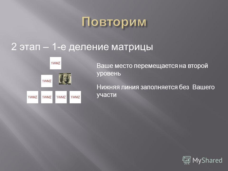 2 этап – 1-е деление матрицы Ваше место перемещается на второй уровень Нижняя линия заполняется без Вашего участи