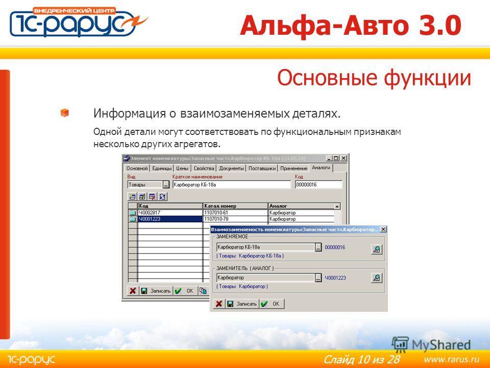 Слайд 10 из 28 Альфа-Авто 3.0 Информация о взаимозаменяемых деталях. Одной детали могут соответствовать по функциональным признакам несколько других агрегатов. Основные функции