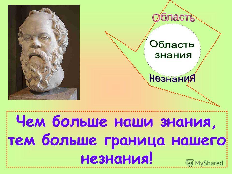 Чем больше наши знания, тем больше граница нашего незнания!