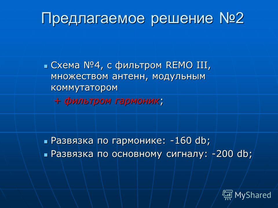 Предлагаемое решение 2 Схема 4, с фильтром REMO III, множеством антенн, модульным коммутатором Схема 4, с фильтром REMO III, множеством антенн, модульным коммутатором + фильтром гармоник; + фильтром гармоник; Развязка по гармонике: -160 db; Развязка