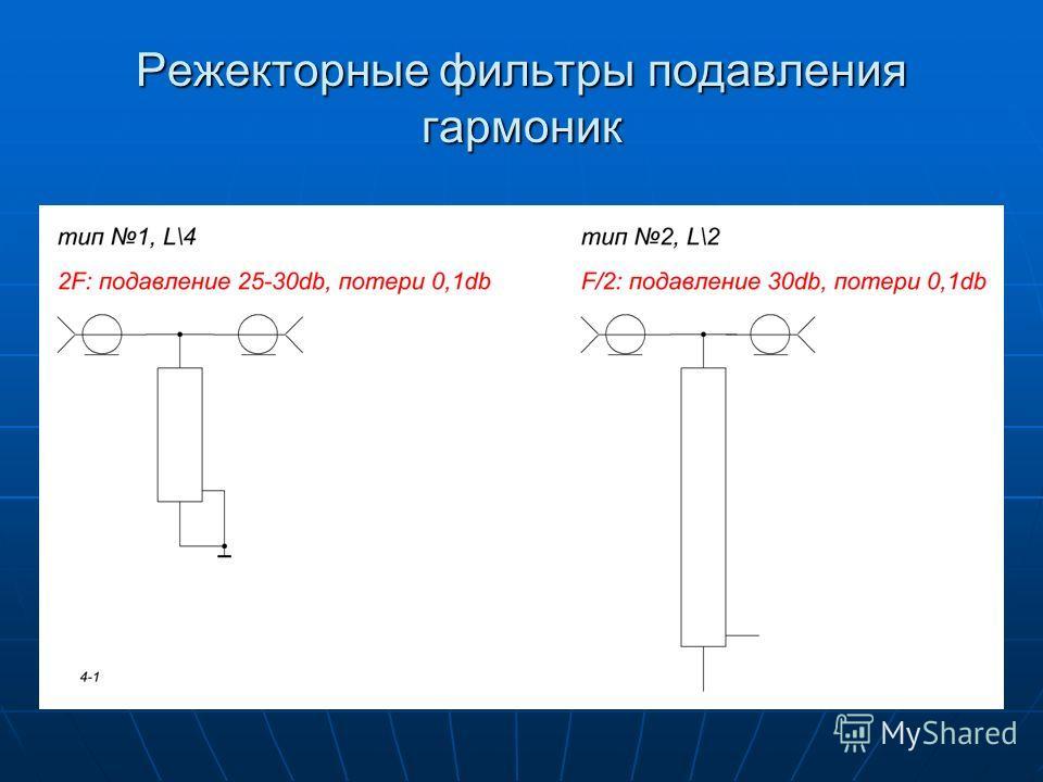Режекторные фильтры подавления гармоник