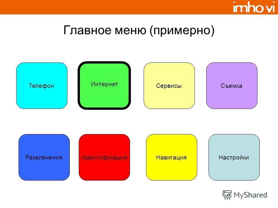 Главное меню (примерно) ТелефонСъемка Развлечения Сервисы ИдентификацияНавигацияНастройки Интернет