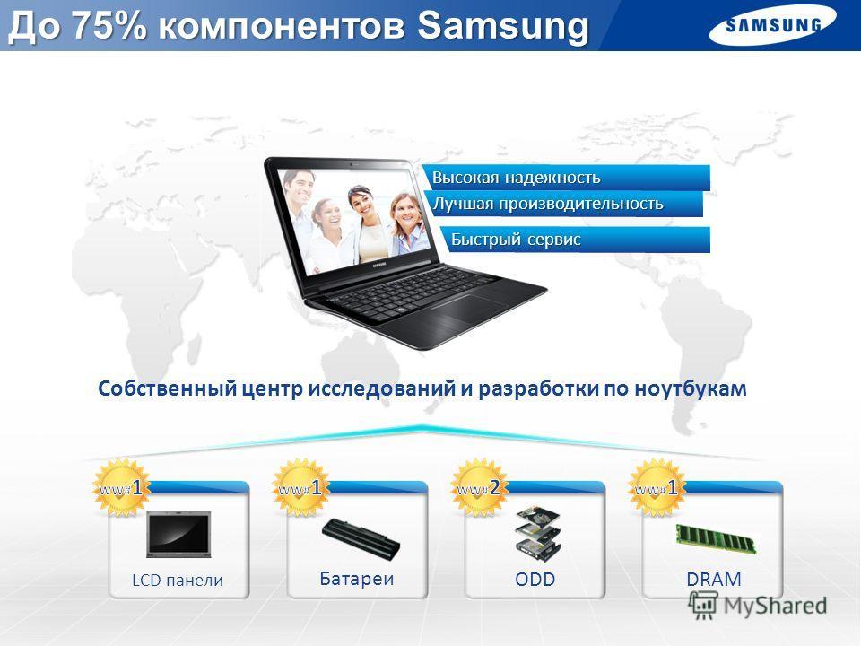 Собственный центр исследований и разработки по ноутбукам ODD Батареи DRAM LCD панели Высокая надежность Лучшая производительность Быстрый сервис До 75% компонентов Samsung