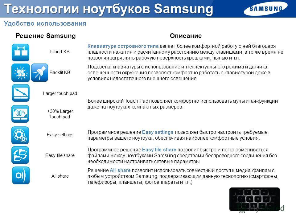 Решение SamsungОписание Island KB Клавиатура островного типа делает более комфортной работу с ней благодаря плавности нажатия и расчитанному расстоянию между клавишами, в то же время не позволяя загрязнять рабочую поверхность крошками, пылью и т.п. B