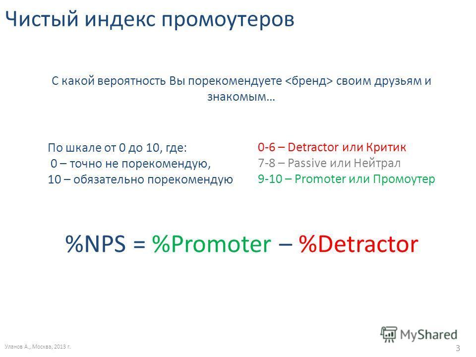 %NPS = %Promoter – %Detractor Чистый индекс промоутеров Уланов А., Москва, 2013 г. 3 С какой вероятность Вы порекомендуете своим друзьям и знакомым… По шкале от 0 до 10, где: 0 – точно не порекомендую, 10 – обязательно порекомендую 0-6 – Detractor ил