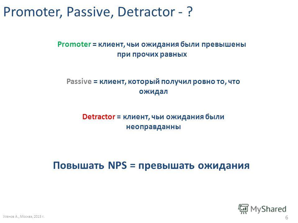 Promoter, Passive, Detractor - ? Уланов А., Москва, 2013 г. 6 Promoter = клиент, чьи ожидания были превышены при прочих равных Passive = клиент, который получил ровно то, что ожидал Detractor = клиент, чьи ожидания были неоправданны Повышать NPS = пр