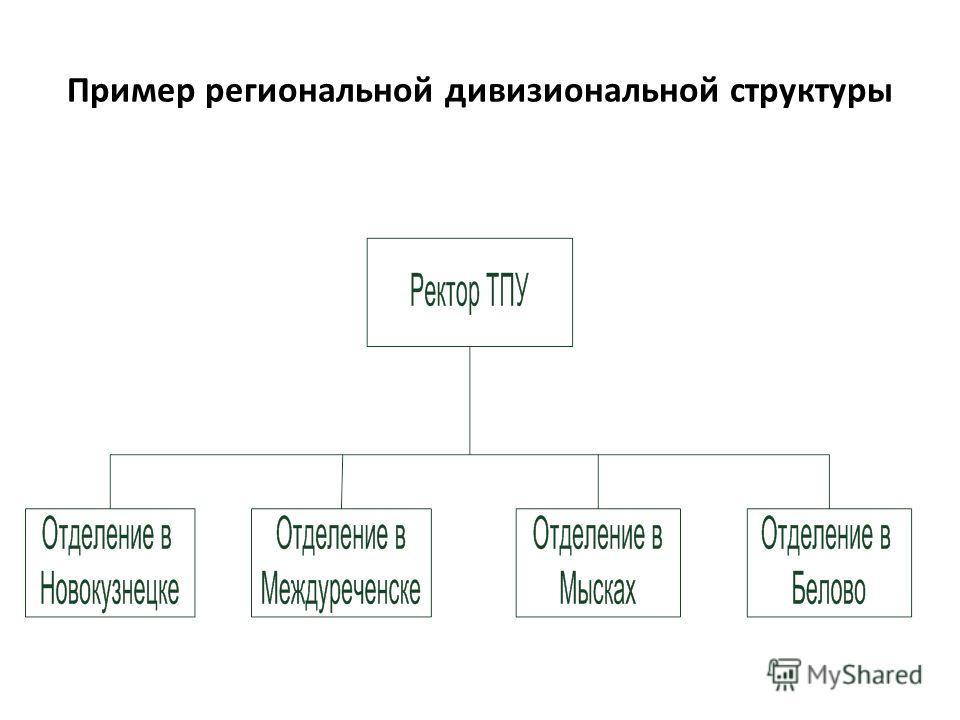 Пример региональной дивизиональной структуры