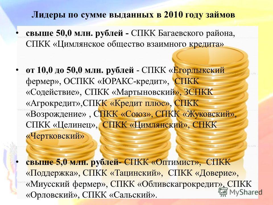 Лидеры по сумме выданных в 2010 году займов свыше 50,0 млн. рублей - СПКК Багаевского района, СПКК «Цимлянское общество взаимного кредита» от 10,0 до 50,0 млн. рублей - СПКК «Егорлыкский фермер», ОСПКК «ЮРАКС-кредит», СПКК «Содействие», СПКК «Мартыно