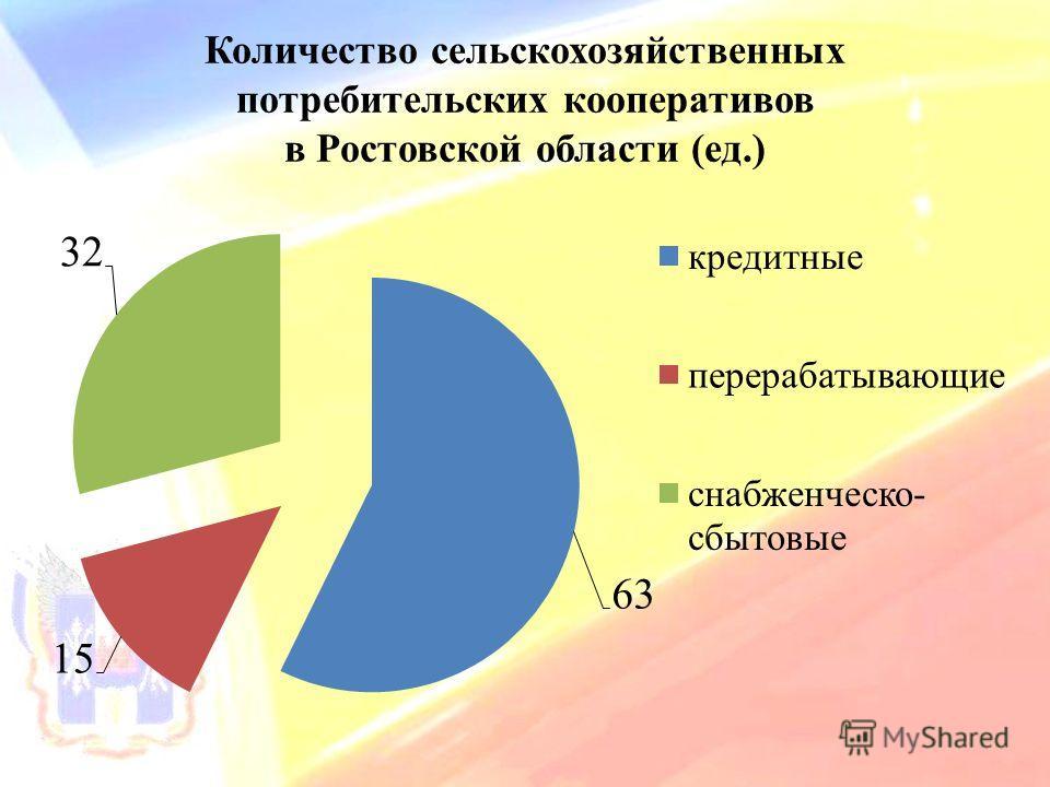 Количество сельскохозяйственных потребительских кооперативов в Ростовской области (ед.)