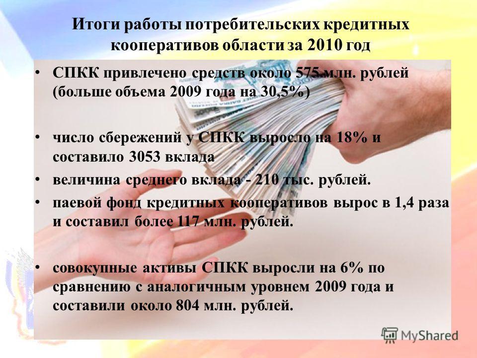 Итоги работы потребительских кредитных кооперативов области за 2010 год СПКК привлечено средств около 575 млн. рублей (больше объема 2009 года на 30,5%) число сбережений у СПКК выросло на 18% и составило 3053 вклада величина среднего вклада - 210 тыс