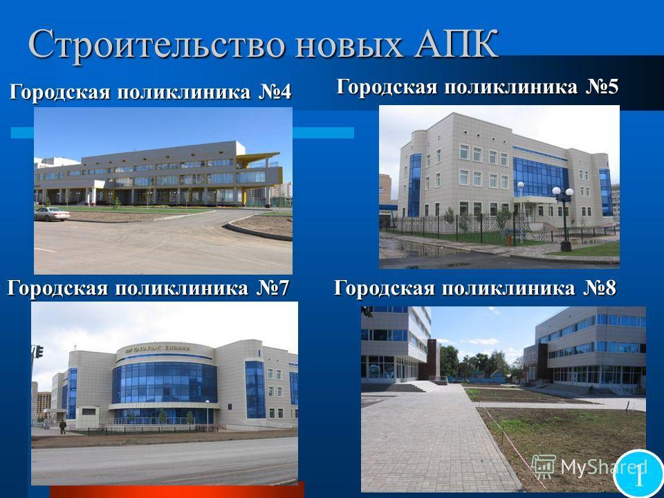 12 Городская поликлиника 4 Городская поликлиника 5 Городская поликлиника 7 Городская поликлиника 8 1 Строительство новых АПК