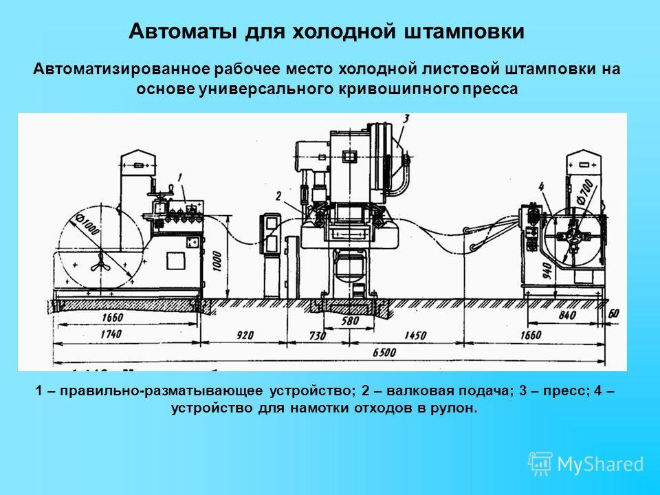 Автоматы для холодной штамповки Автоматизированное рабочее место холодной листовой штамповки на основе универсального кривошипного пресса 1 – правильно-разматывающее устройство; 2 – валковая подача; 3 – пресс; 4 – устройство для намотки отходов в рул
