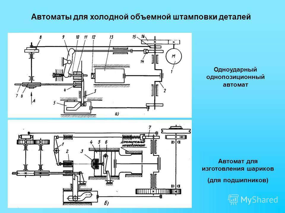Автоматы для холодной объемной штамповки деталей Одноударный однопозиционный автомат Автомат для изготовления шариков (для подшипников)