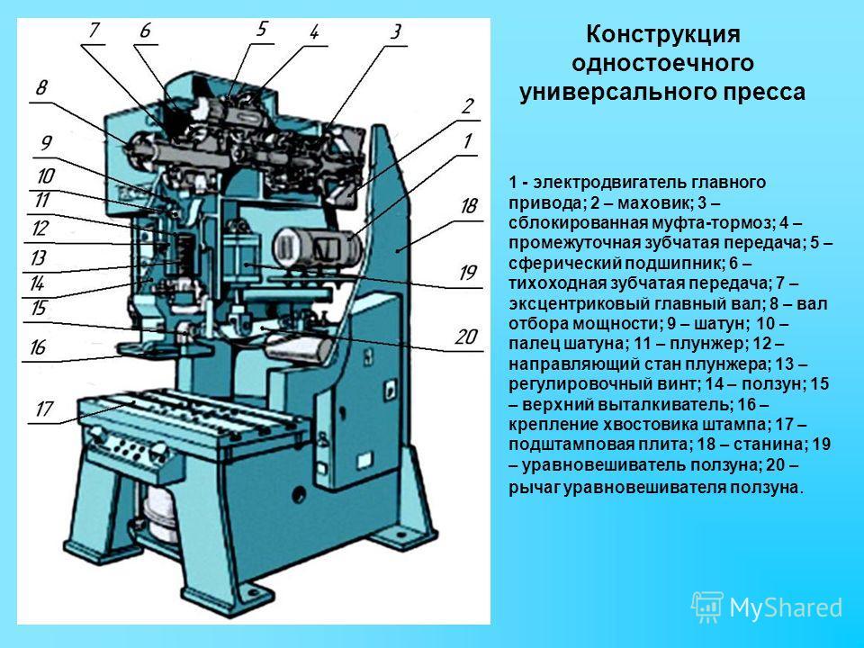 Конструкция одностоечного универсального пресса 1 - электродвигатель главного привода; 2 – маховик; 3 – сблокированная муфта-тормоз; 4 – промежуточная зубчатая передача; 5 – сферический подшипник; 6 – тихоходная зубчатая передача; 7 – эксцентриковый