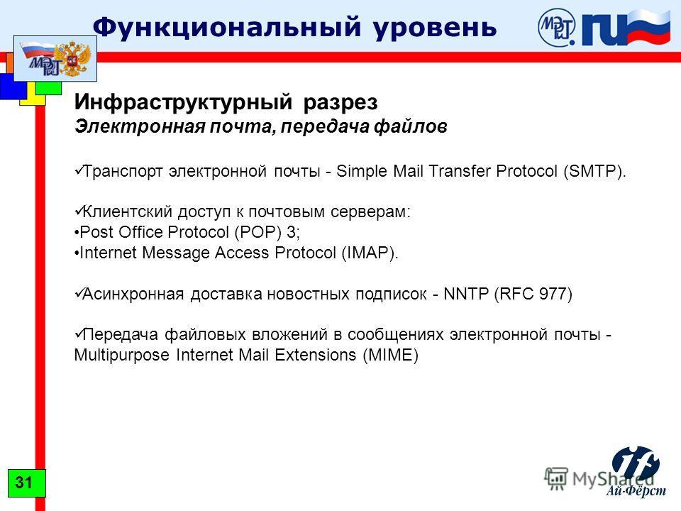 Функциональный уровень Инфраструктурный разрез Электронная почта, передача файлов Транспорт электронной почты - Simple Mail Transfer Protocol (SMTP). Клиентский доступ к почтовым серверам: Post Office Protocol (POP) 3; Internet Message Access Protoco