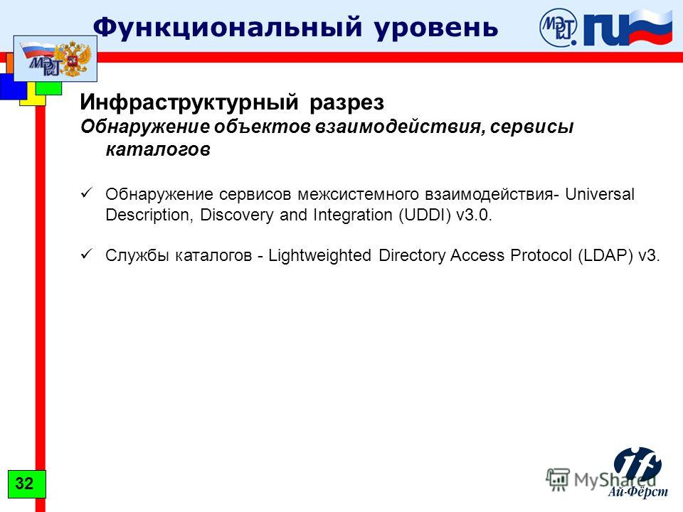 Функциональный уровень Инфраструктурный разрез Обнаружение объектов взаимодействия, сервисы каталогов Обнаружение сервисов межсистемного взаимодействия- Universal Description, Discovery and Integration (UDDI) v3.0. Службы каталогов - Lightweighted Di