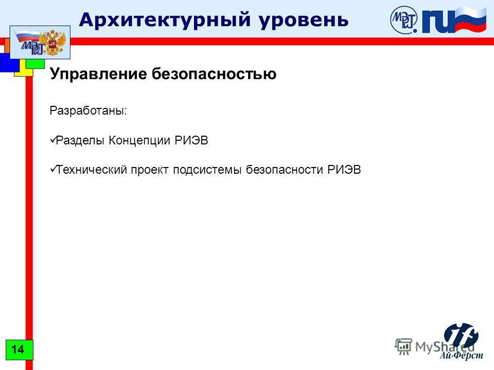Архитектурный уровень Управление безопасностью Разработаны: Разделы Концепции РИЭВ Технический проект подсистемы безопасности РИЭВ 14