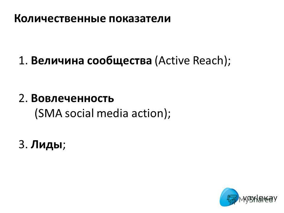 Количественные показатели 1. Величина сообщества (Active Reach); 2. Вовлеченность (SMA social media action); 3. Лиды;
