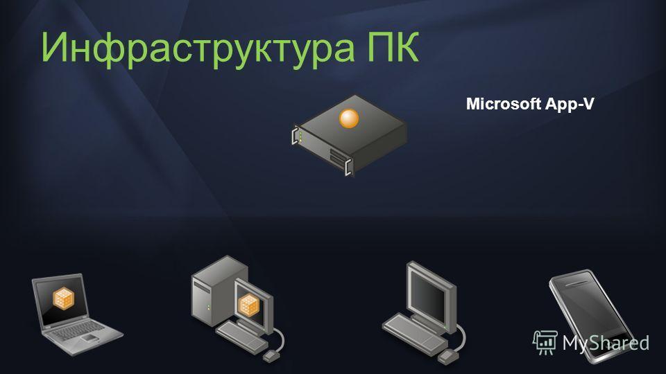 Инфраструктура ПК Microsoft App-V