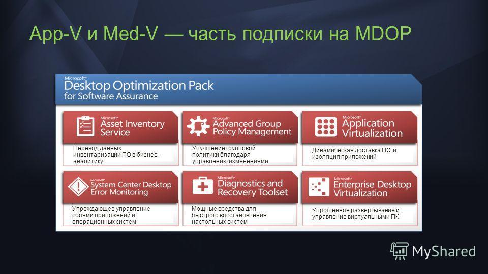 App-V и Med-V часть подписки на MDOP Перевод данных инвентаризации ПО в бизнес- аналитику Улучшение групповой политики благодаря управлению изменениями Динамическая доставка ПО и изоляция приложений Упреждающее управление сбоями приложений и операцио