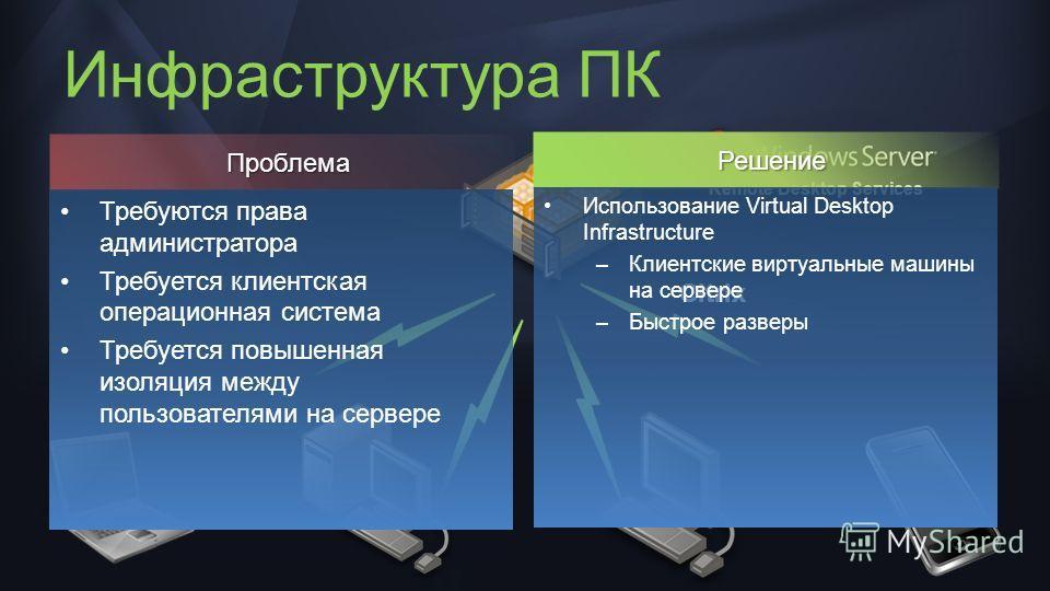 Инфраструктура ПК Remote Desktop Services Citrix Проблема Требуются права администратора Требуется клиентская операционная система Требуется повышенная изоляция между пользователями на сервере Решение Использование Virtual Desktop Infrastructure –Кли