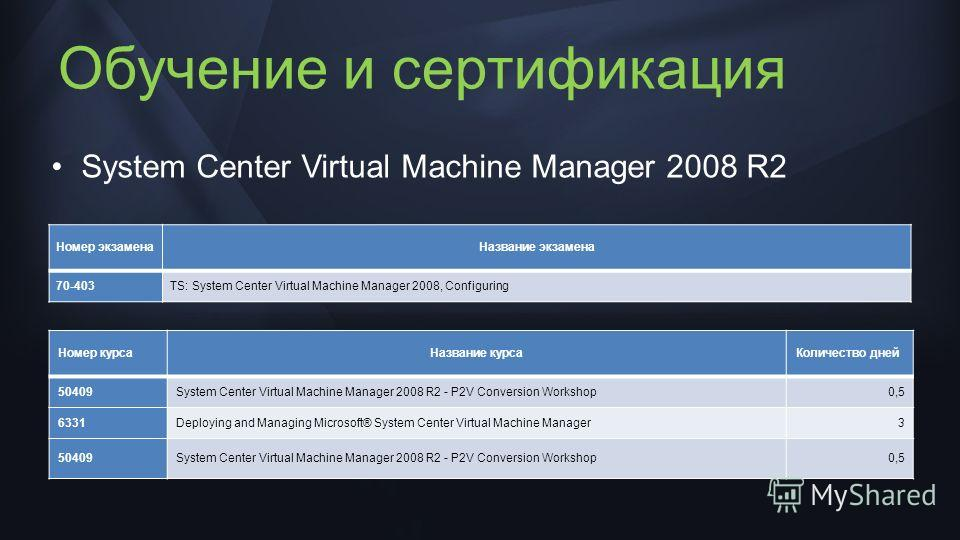 Обучение и сертификация Номер курсаНазвание курсаКоличество дней 50409System Center Virtual Machine Manager 2008 R2 - P2V Conversion Workshop0,5 6331Deploying and Managing Microsoft® System Center Virtual Machine Manager3 50409System Center Virtual M