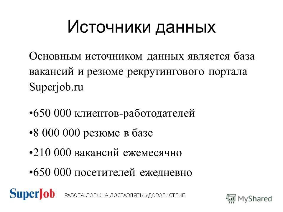 Источники данных Основным источником данных является база вакансий и резюме рекрутингового портала Superjob.ru 650 000 клиентов-работодателей 8 000 000 резюме в базе 210 000 вакансий ежемесячно 650 000 посетителей ежедневно