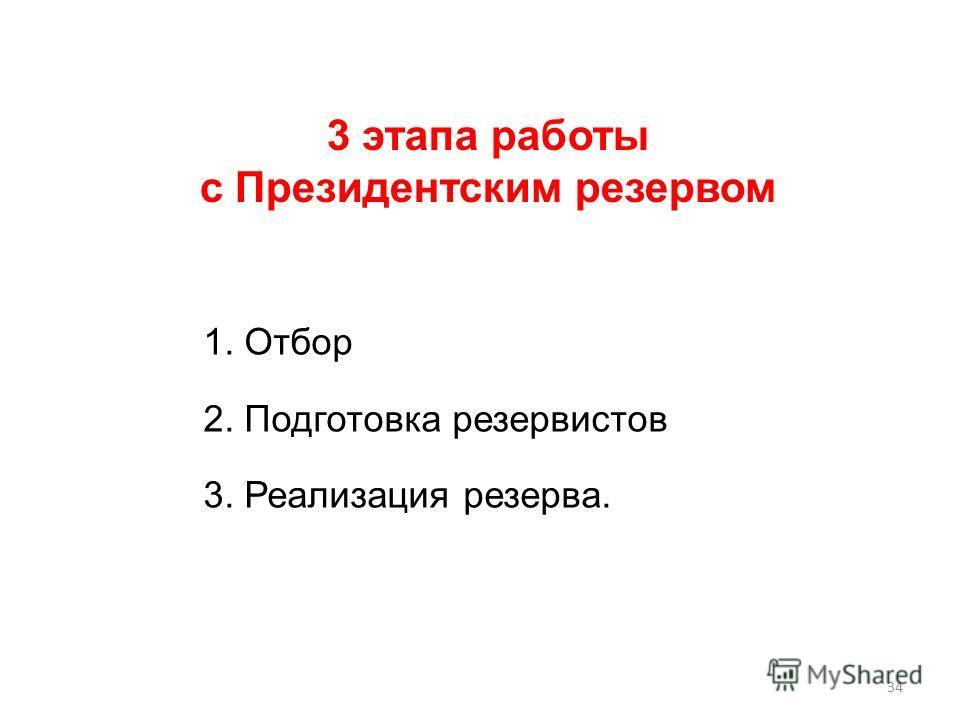 34 3 этапа работы с Президентским резервом 1. Отбор 2. Подготовка резервистов 3. Реализация резерва.