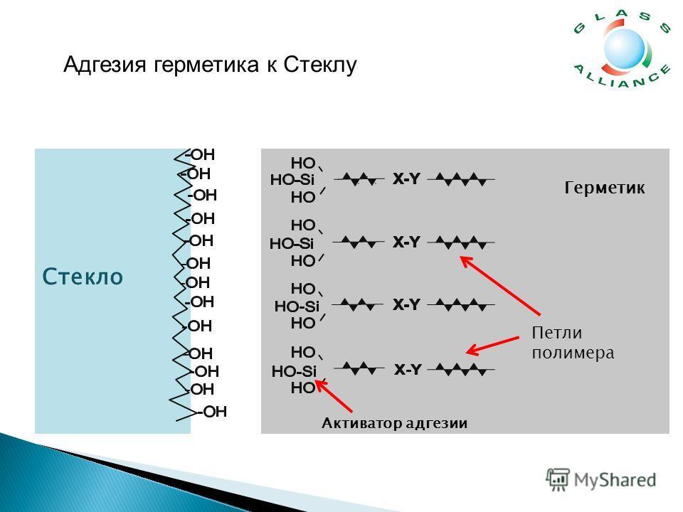 Герметик Стекло Петли полимера Активатор адгезии Адгезия герметика к Стеклу