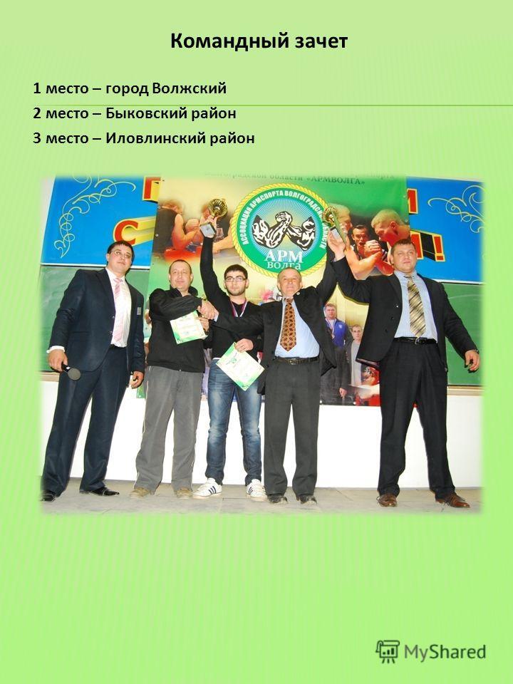 1 место – город Волжский 2 место – Быковский район 3 место – Иловлинский район Командный зачет