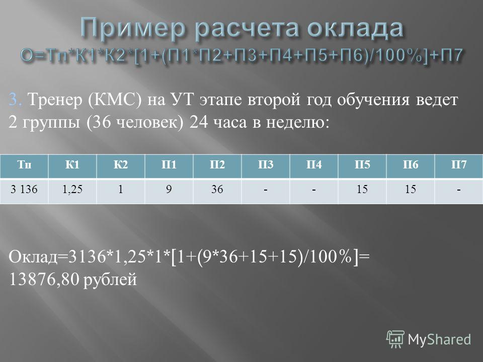 3. Тренер ( КМС ) на УТ этапе второй год обучения ведет 2 группы (36 человек ) 24 часа в неделю : Оклад =3136*1,25*1*[1+(9*36+15+15)/100%]= 13876,80 рублей Тп К1К1 К2К2 П1П1 П2П2 П3П3 П4П4 П5П5 П6П6 П7П7 3 1361,251936--15 -