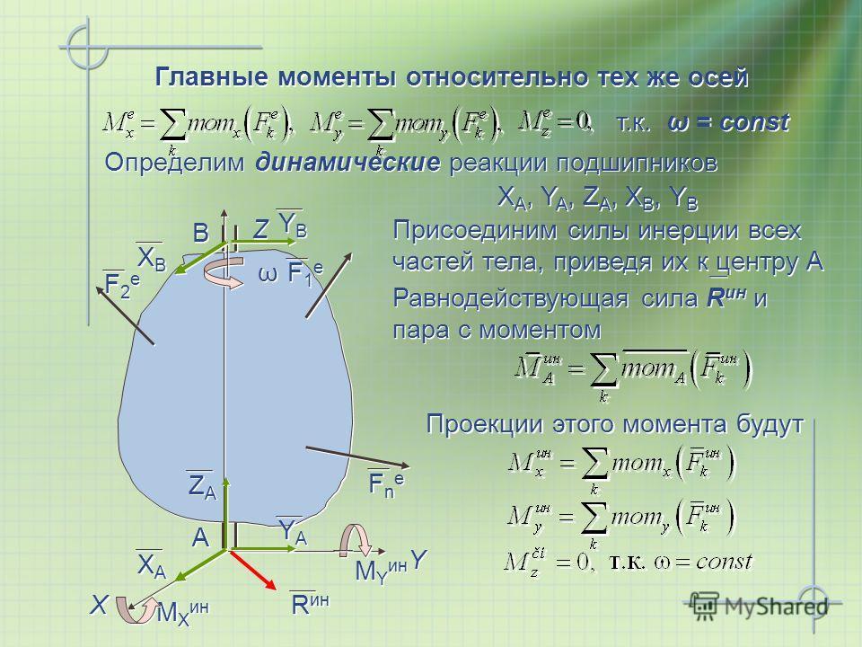 т.к. ω = const Главные моменты относительно тех же осей Определим динамические реакции подшипников Определим динамические реакции подшипников X A, Y A, Z A, X B, Y B Присоединим силы инерции всех частей тела, приведя их к центру А Х Х Y Y Z Z A A B B
