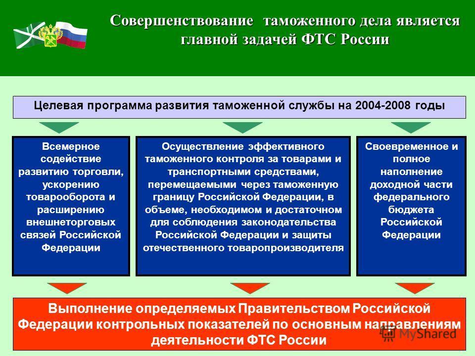 Совершенствование таможенного дела является главной задачей ФТС России Своевременное и полное наполнение доходной части федерального бюджета Российской Федерации Осуществление эффективного таможенного контроля за товарами и транспортными средствами,