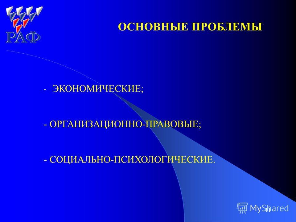 11 ОСНОВНЫЕ ПРОБЛЕМЫ - ЭКОНОМИЧЕСКИЕ; - ОРГАНИЗАЦИОННО-ПРАВОВЫЕ; - СОЦИАЛЬНО-ПСИХОЛОГИЧЕСКИЕ.