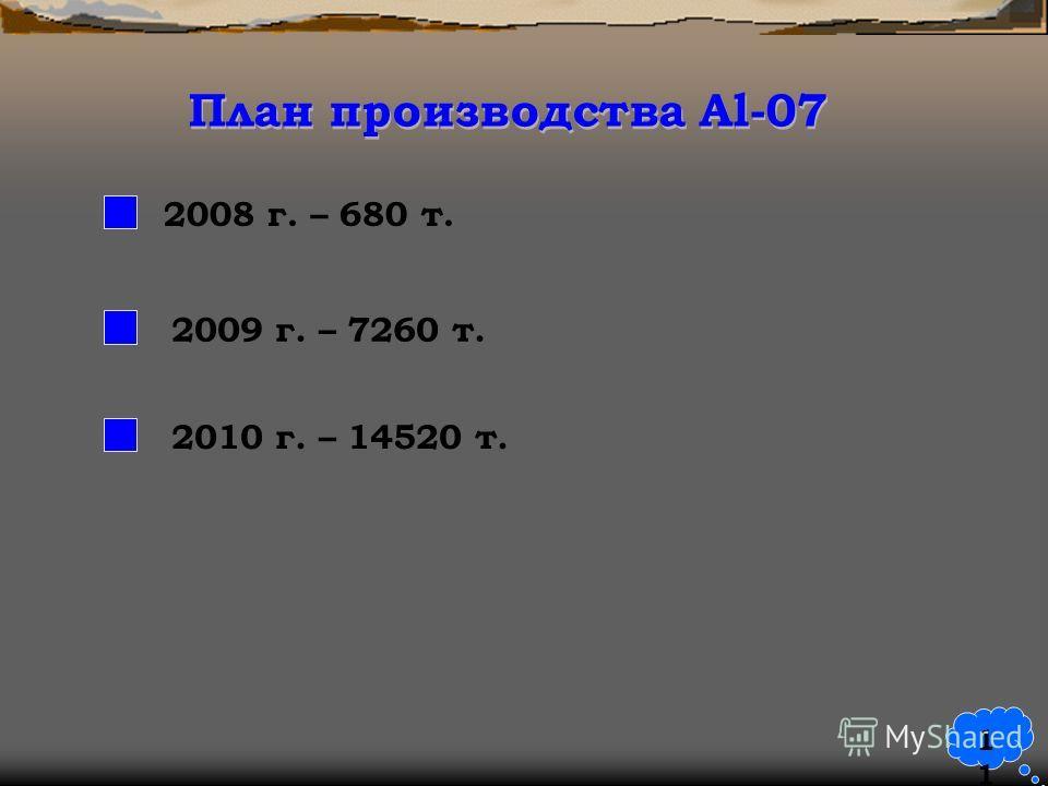 План производства Al-07 2008 г. – 680 т. 2009 г. – 7260 т. 2010 г. – 14520 т. 1