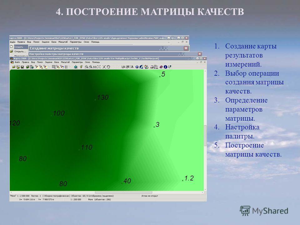 4. ПОСТРОЕНИЕ МАТРИЦЫ КАЧЕСТВ 1.Создание карты результатов измерений. 2.Выбор операции создания матрицы качеств. 3.Определение параметров матрицы. 4.Настройка палитры. 5.Построение матрицы качеств.