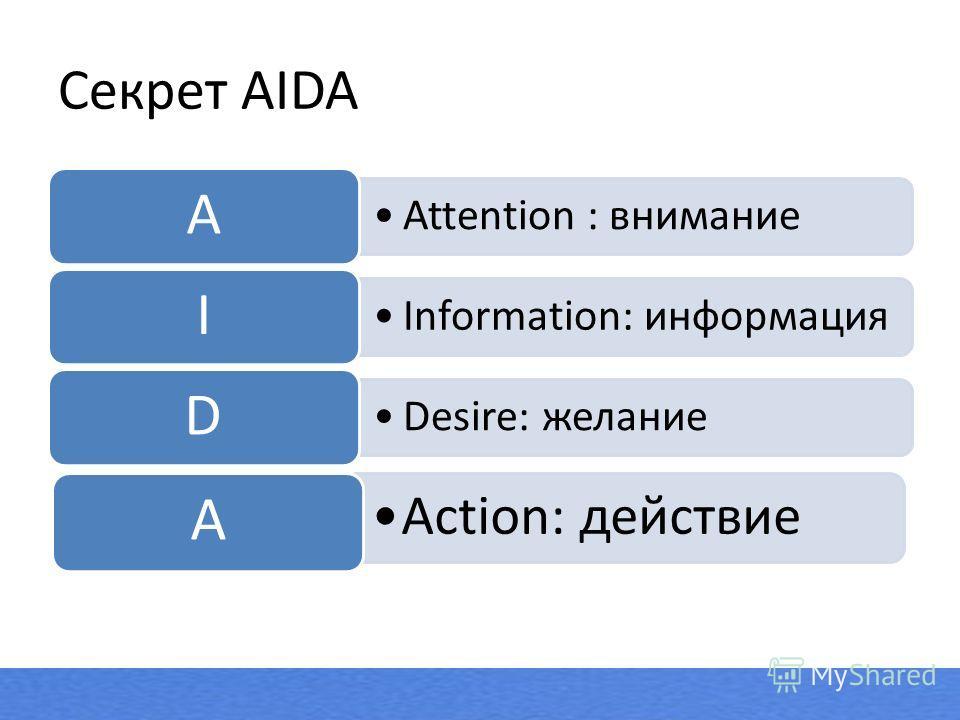 Секрет AIDA Attention : внимание A Information: информация I Desire: желание D Action: действие A