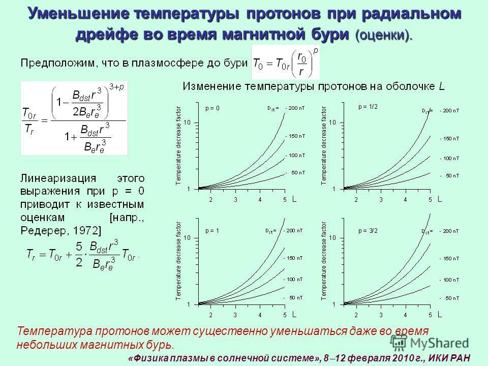 Уменьшение температуры протонов при радиальном дрейфе во время магнитной бури (оценки). «Физика плазмы в солнечной системе», 8 12 февраля 2010 г., ИКИ РАН Температура протонов может существенно уменьшаться даже во время небольших магнитных бурь.