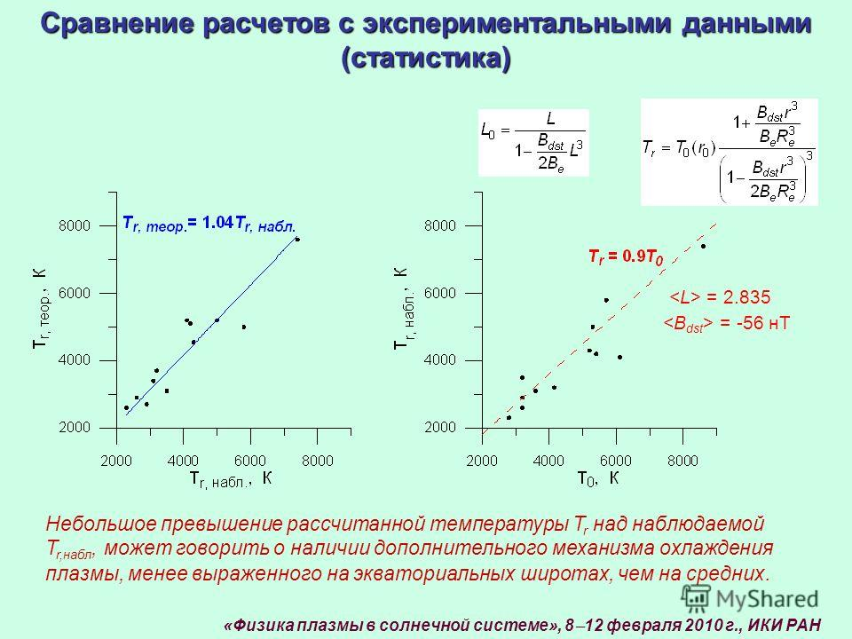 Сравнение расчетов с экспериментальными данными (статистика) = 2.835 = -56 нТ Небольшое превышение рассчитанной температуры T r над наблюдаемой T r,набл, может говорить о наличии дополнительного механизма охлаждения плазмы, менее выраженного на экват