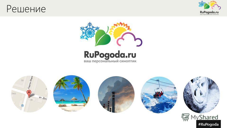 #RuPogoda Решение